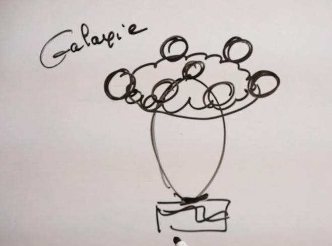 Structurer le montage galaxie en dessin©ChocoClic.com