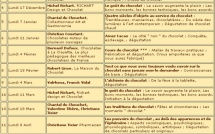 Université du Chocolat à Paris - année 2001/2002